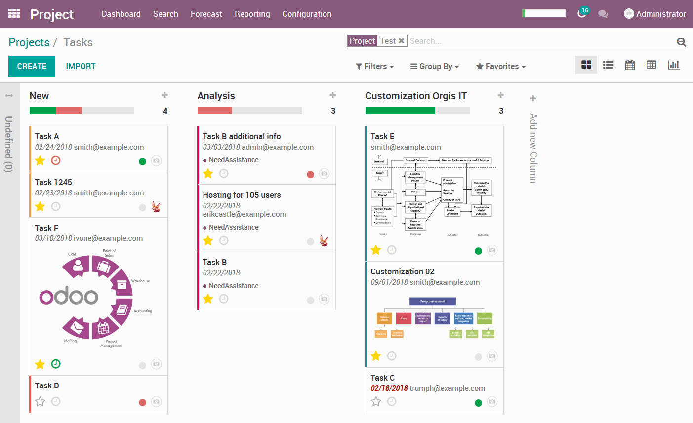 Odoo CMS - a big picture
